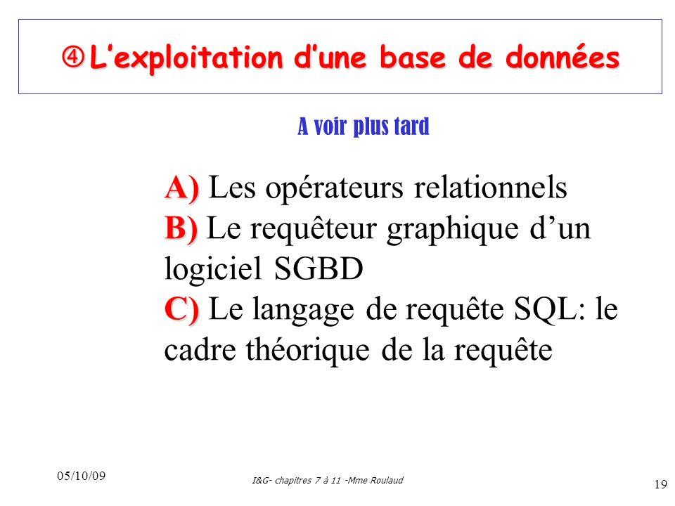 05/10/09 I&G- chapitres 7 à 11 -Mme Roulaud 19 Lexploitation dune base de données Lexploitation dune base de données A) A) Les opérateurs relationnels B) B) Le requêteur graphique dun logiciel SGBD C) C) Le langage de requête SQL: le cadre théorique de la requête A voir plus tard