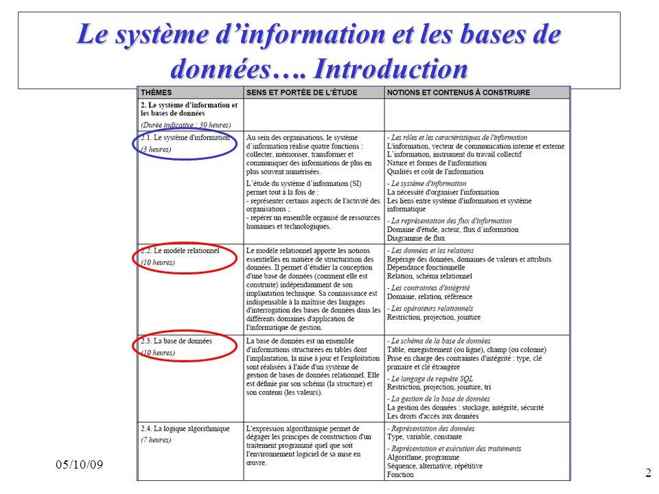 05/10/09 I&G- chapitres 7 à 11 -Mme Roulaud 2 Le système dinformation et les bases de données….