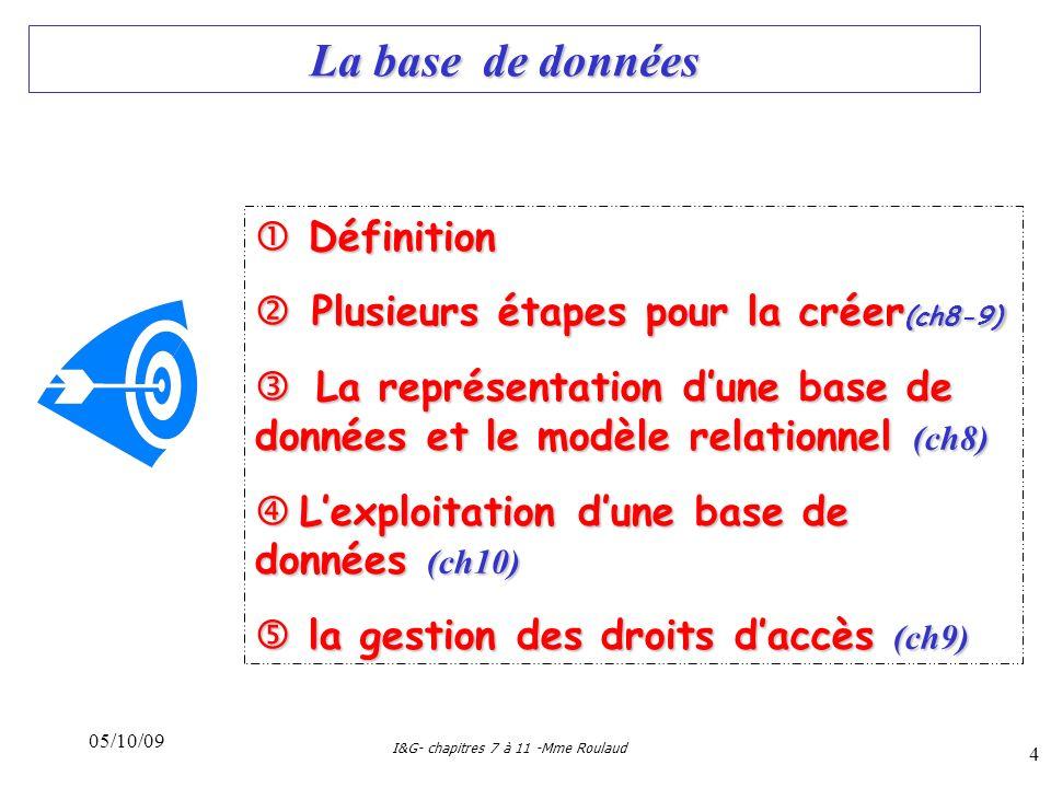 05/10/09 I&G- chapitres 7 à 11 -Mme Roulaud 4 La base de données Définition Définition Plusieurs étapes pour la créer (ch8-9) Plusieurs étapes pour la créer (ch8-9) La représentation dune base de données et le modèle relationnel (ch8) La représentation dune base de données et le modèle relationnel (ch8) Lexploitation dune base de données (ch10) Lexploitation dune base de données (ch10) la gestion des droits daccès (ch9) la gestion des droits daccès (ch9)