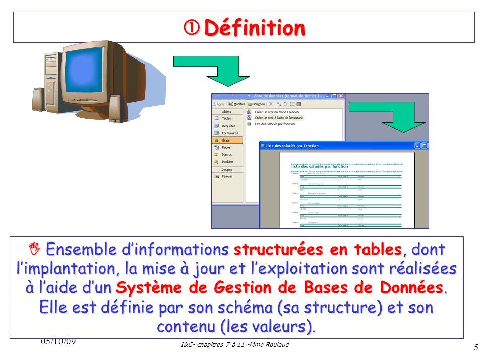 05/10/09 I&G- chapitres 7 à 11 -Mme Roulaud 6 Les étapes pour créer une base de données Les étapes pour créer une base de données Etape 1 Etape 1: repérage des différents types de données Etape 2 Etape 2: liste des données et attribution dun nom aux données Etape 3 Etape 3: regroupement des données dans des « tables » Etape 4 Etape 4: comment structurer la « table » de façon rigoureuse Etape 5 Etape 5: la création dune table en tenant compte de « contraintes » Etape 6 Etape 6: la définition de liens entre deux tables: la dépendance fonctionnelle entre 2 tables Etape 7 Etape 7: la création de dépendances fonctionnelles entre 2 tables, respectant les « contraintes dintégrité référentielles » Cas particulier Cas particulier: les tables en dépendance fonctionnelle composée