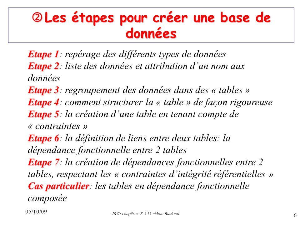 05/10/09 I&G- chapitres 7 à 11 -Mme Roulaud 7 Etape 1: les types de données Etape 1: les types de données On distingue 2 types de données: saisies D.