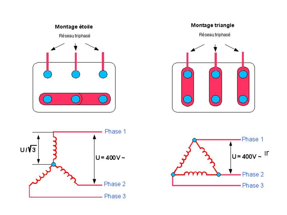 Branchement étoile ou triangle Il y a deux possibilités de branchement du moteur au réseau électrique triphasé. Le montage en étoile (D) et le montage