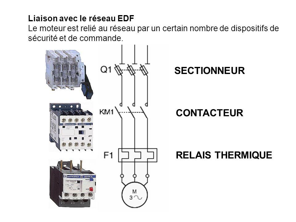 Liaison avec le réseau EDF Le moteur est relié au réseau par un certain nombre de dispositifs de sécurité et de commande. SECTIONNEUR CONTACTEUR RELAI
