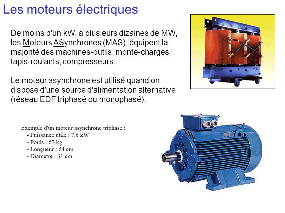 Les moteurs électriques Il existe un grand nombre de type de moteurs : Moteurs à courant continu Moteurs asynchrones Moteurs synchrones Moteurs pas à