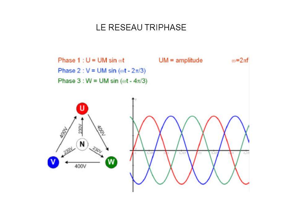LE RESEAU TRIPHASE