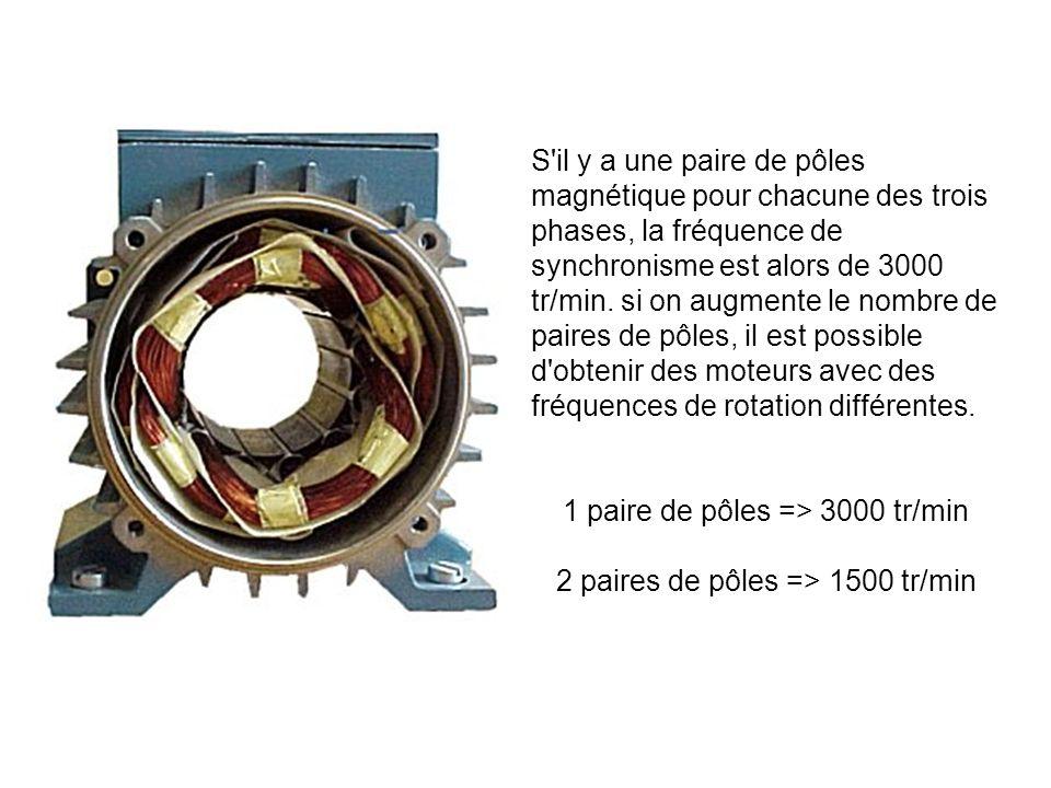 S'il y a une paire de pôles magnétique pour chacune des trois phases, la fréquence de synchronisme est alors de 3000 tr/min. si on augmente le nombre