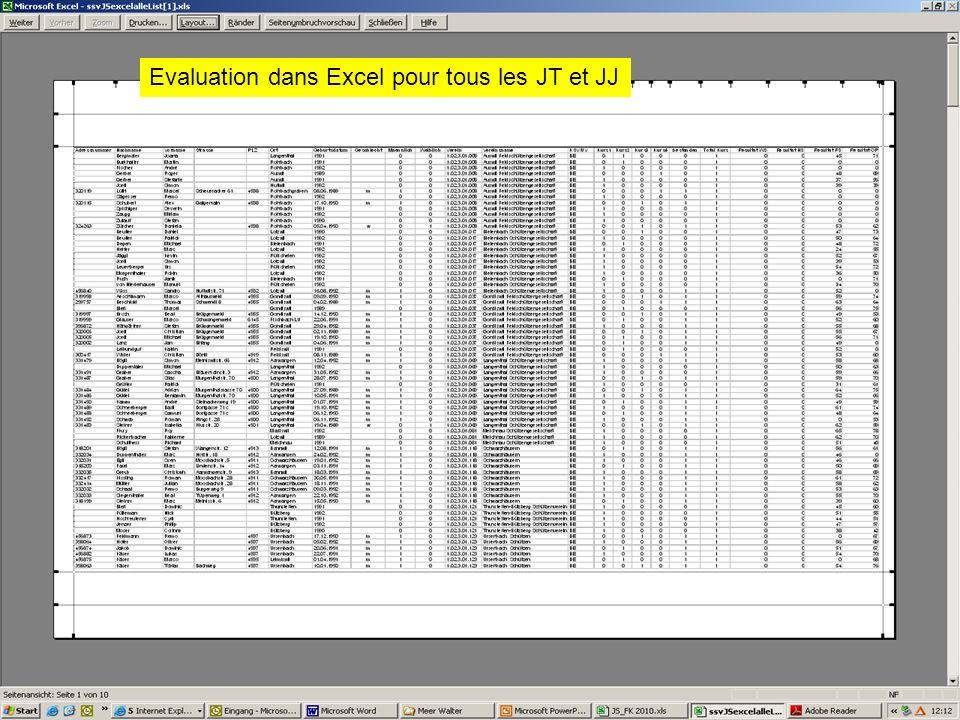 Evaluation dans Excel pour tous les JT et JJ