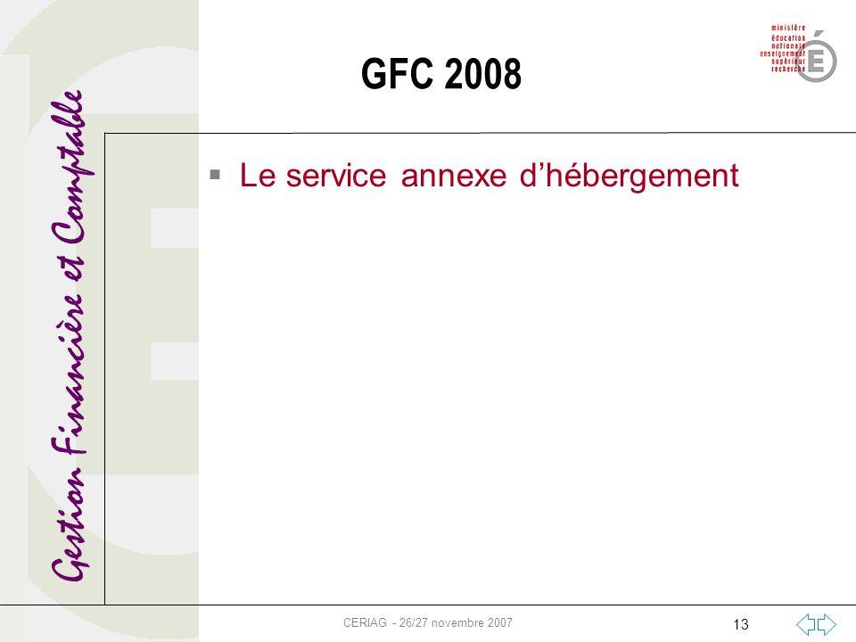 Gestion Financière et Comptable CERIAG - 26/27 novembre 2007 13 GFC 2008 Le service annexe dhébergement