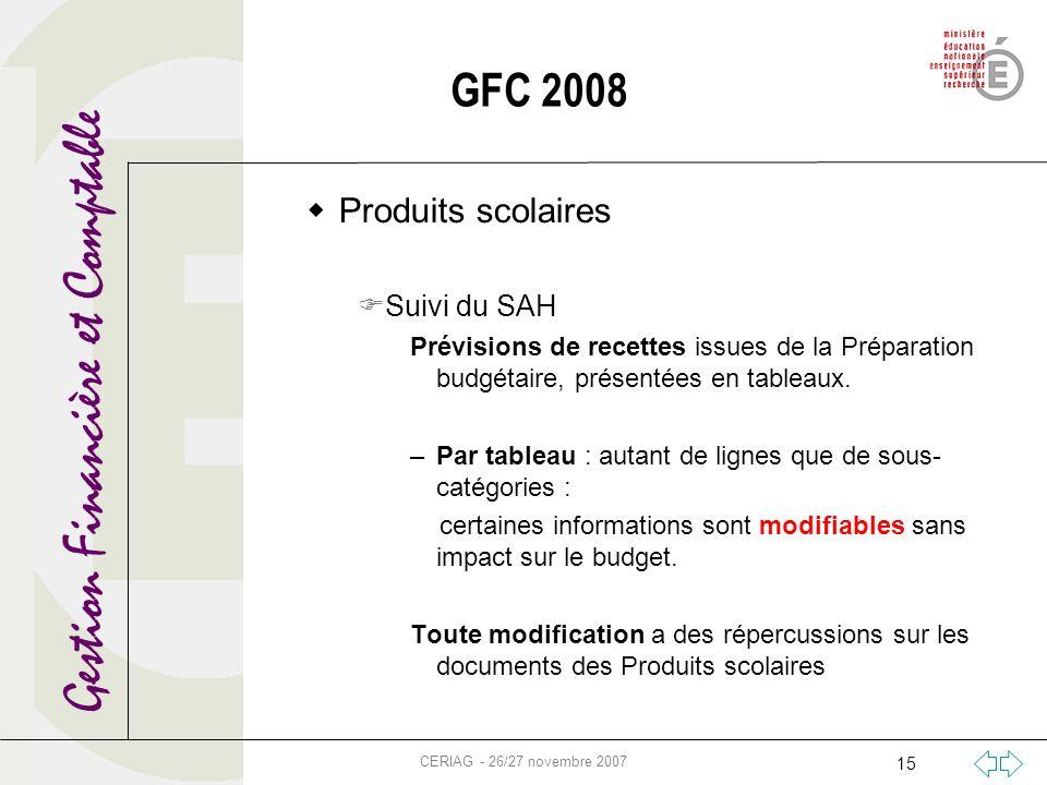 Gestion Financière et Comptable CERIAG - 26/27 novembre 2007 15 GFC 2008 Produits scolaires Suivi du SAH Prévisions de recettes issues de la Préparati