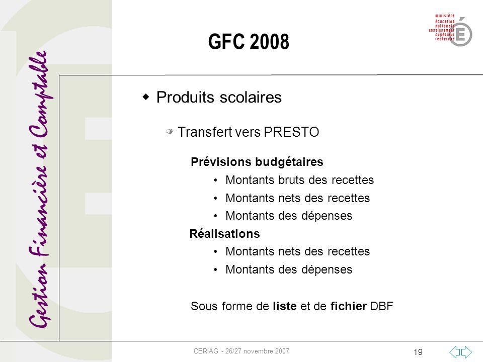 Gestion Financière et Comptable CERIAG - 26/27 novembre 2007 19 GFC 2008 Produits scolaires Transfert vers PRESTO Prévisions budgétaires Montants brut