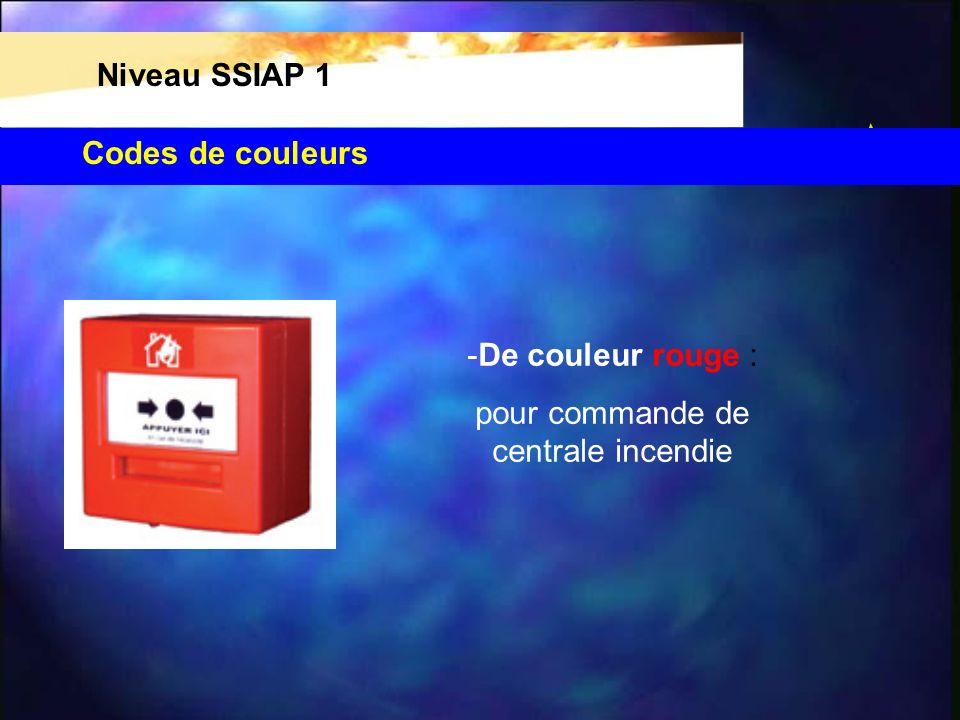 Codes de couleurs Niveau SSIAP 1 -De couleur rouge : pour commande de centrale incendie