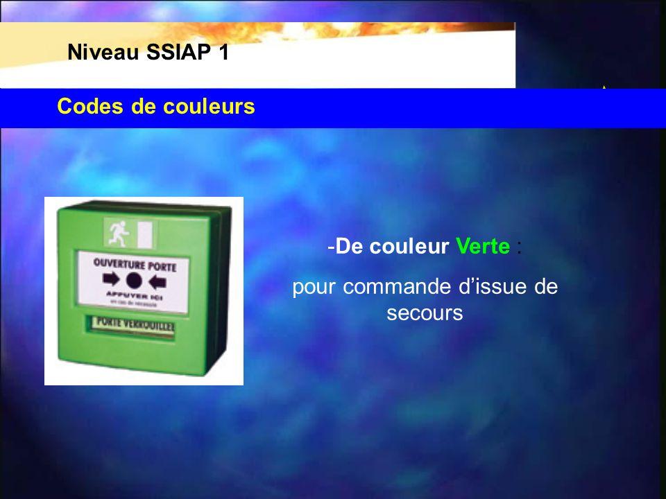 Codes de couleurs Niveau SSIAP 1 -De couleur Jaune : utilisé en extinction automatique dispositif de réarmement, dispositif mode manuel seul, commande manuelle d extinction.