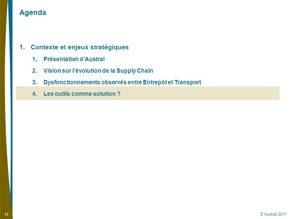 11 © Austral 2011 1.Contexte et enjeux stratégiques 1.Présentation dAustral 2.Vision sur lévolution de la Supply Chain 3.Dysfonctionnements observés e