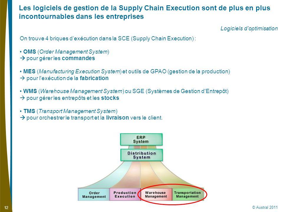 © Austral 2011 12 Les logiciels de gestion de la Supply Chain Execution sont de plus en plus incontournables dans les entreprises Logiciels doptimisat