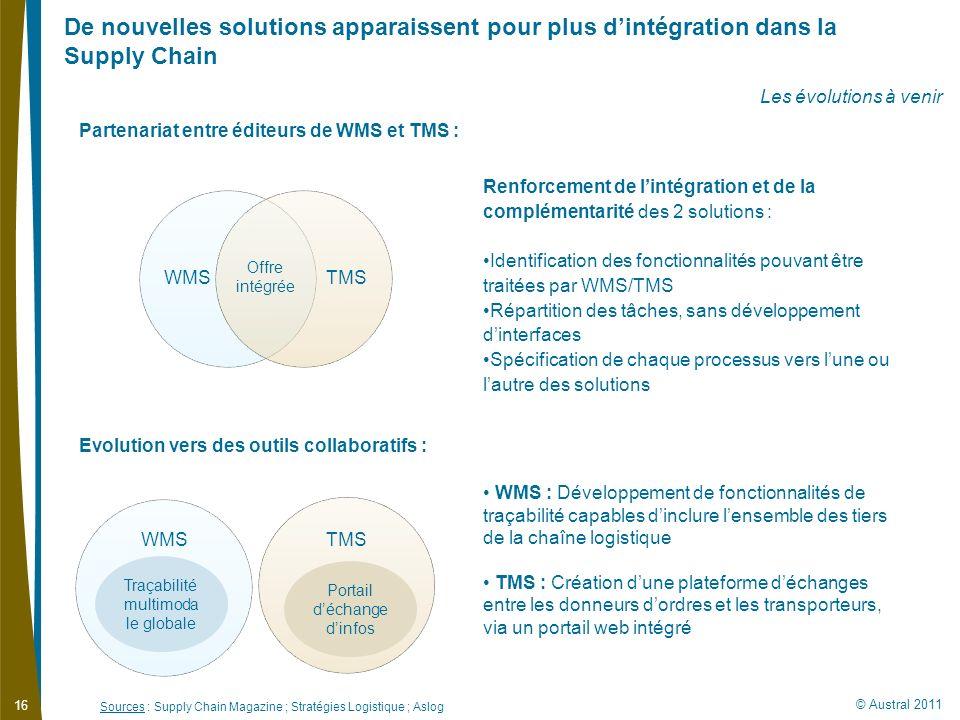 © Austral 2011 16 De nouvelles solutions apparaissent pour plus dintégration dans la Supply Chain Les évolutions à venir Sources : Supply Chain Magazi