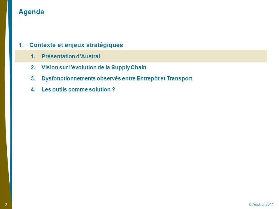 2 © Austral 2011 1.Contexte et enjeux stratégiques 1.Présentation dAustral 2.Vision sur lévolution de la Supply Chain 3.Dysfonctionnements observés en