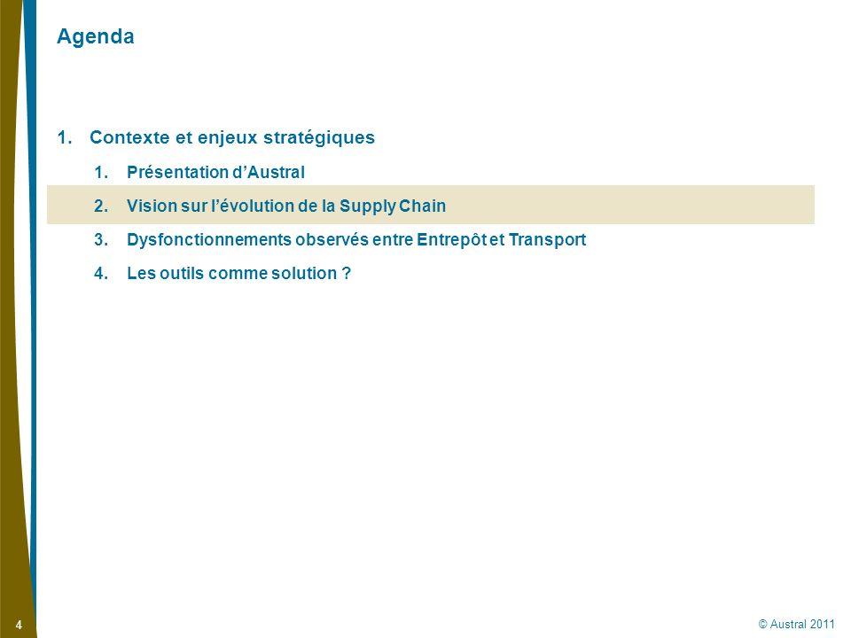4 © Austral 2011 1.Contexte et enjeux stratégiques 1.Présentation dAustral 2.Vision sur lévolution de la Supply Chain 3.Dysfonctionnements observés en