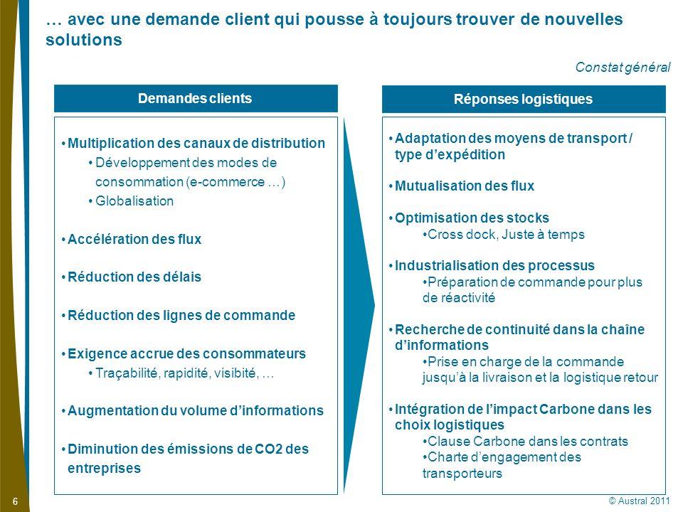 6 © Austral 2011 Multiplication des canaux de distribution Développement des modes de consommation (e-commerce …) Globalisation Accélération des flux