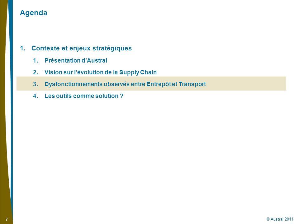 7 © Austral 2011 1.Contexte et enjeux stratégiques 1.Présentation dAustral 2.Vision sur lévolution de la Supply Chain 3.Dysfonctionnements observés en