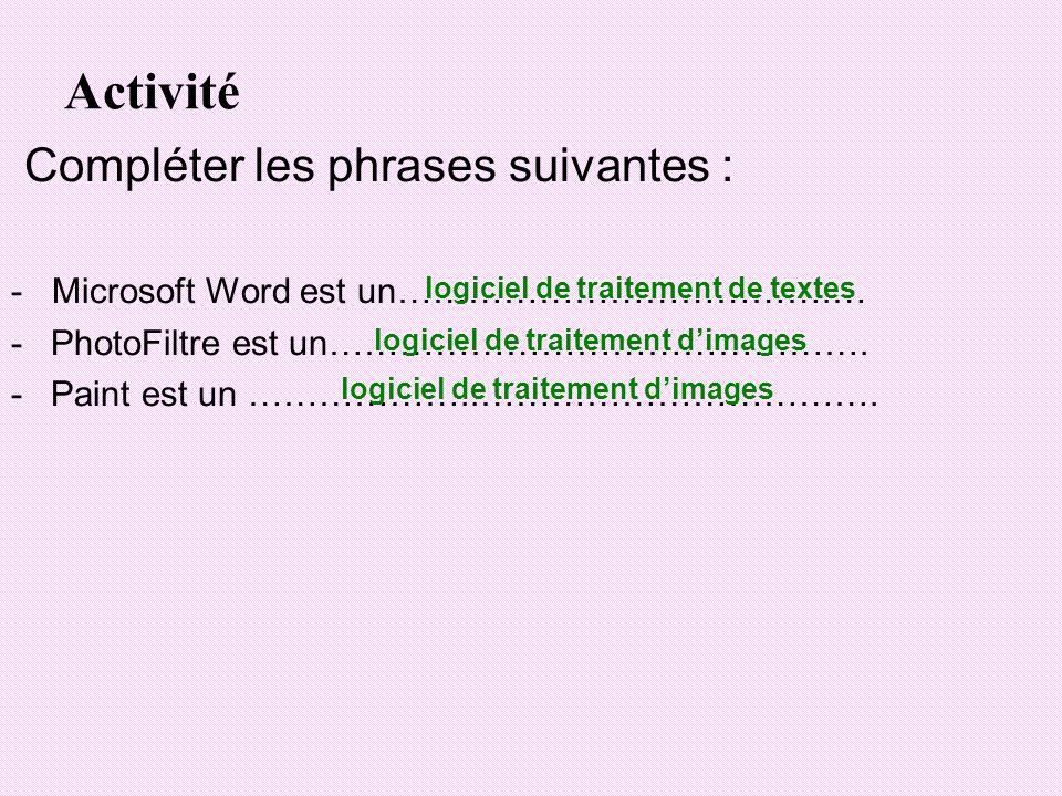 Activité Compléter les phrases suivantes : - Microsoft Word est un……………………………….… -PhotoFiltre est un………………………………………. -Paint est un ………………..……………………………