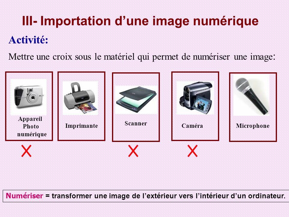 III- Importation dune image numérique Activité: Mettre une croix sous le matériel qui permet de numériser une image : Appareil Photo numérique Caméra