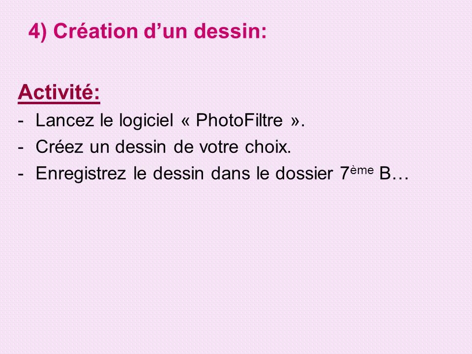 4) Création dun dessin: Activité: -Lancez le logiciel « PhotoFiltre ». -Créez un dessin de votre choix. -Enregistrez le dessin dans le dossier 7 ème B