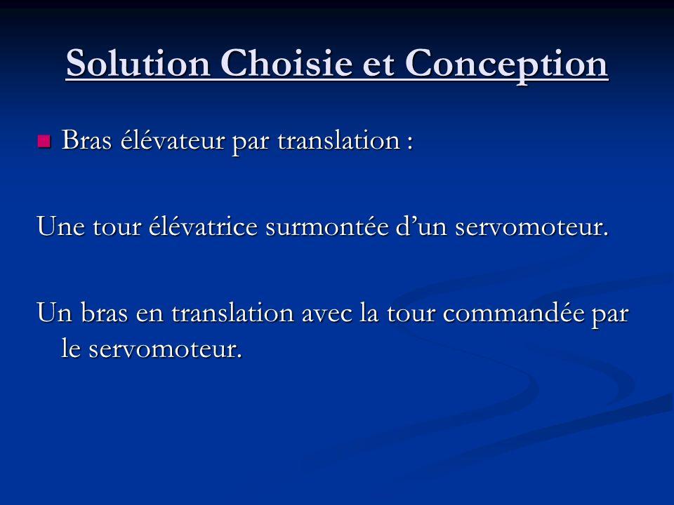 Solution Choisie et Conception Bras élévateur par translation : Bras élévateur par translation : Une tour élévatrice surmontée dun servomoteur.