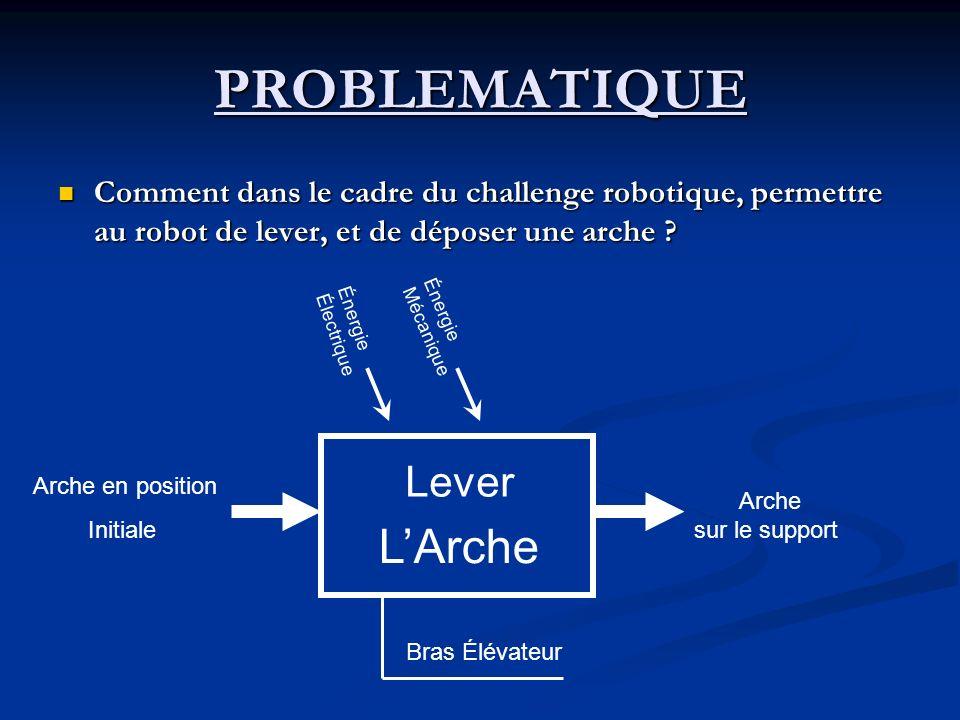 PROBLEMATIQUE Comment dans le cadre du challenge robotique, permettre au robot de lever, et de déposer une arche .