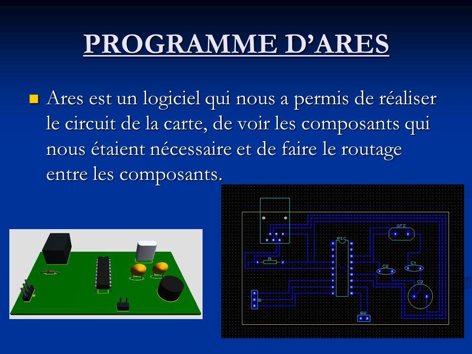 PROGRAMME DARES Ares est un logiciel qui nous a permis de réaliser le circuit de la carte, de voir les composants qui nous étaient nécessaire et de faire le routage entre les composants.