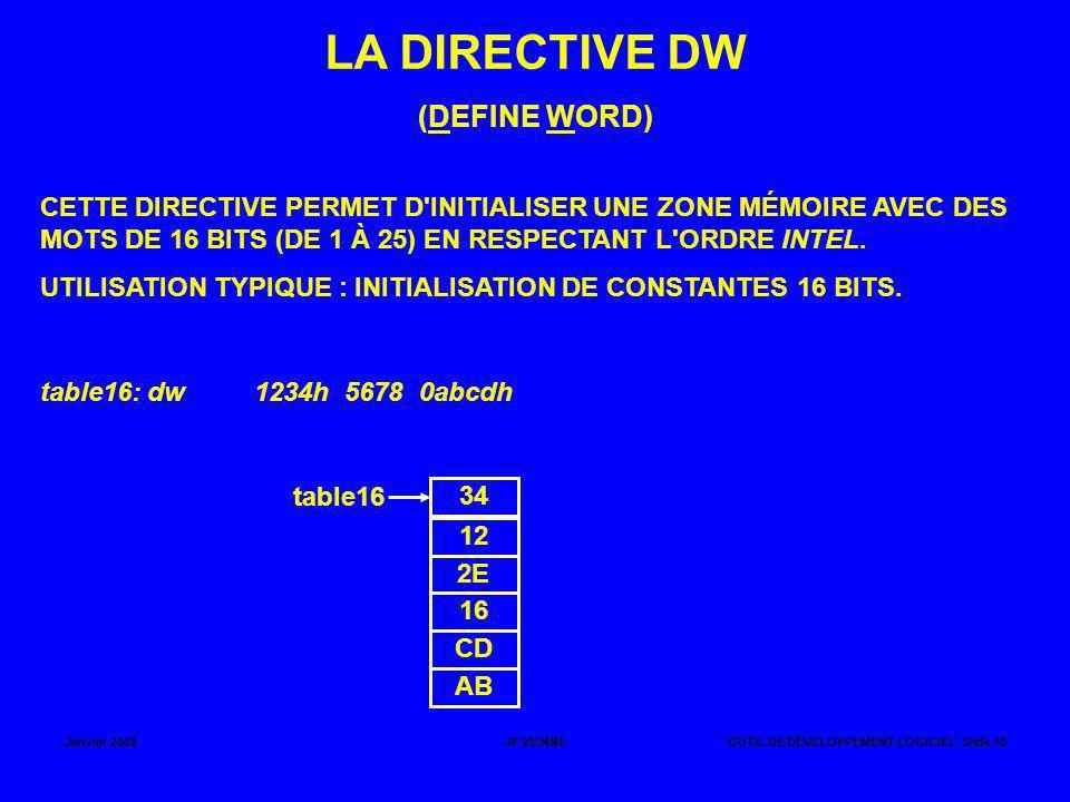 Janvier 2008JF VIENNEOUTIL DE DÉVELOPPEMENT LOGICIEL Slide 10 LA DIRECTIVE DW (DEFINE WORD) CETTE DIRECTIVE PERMET D'INITIALISER UNE ZONE MÉMOIRE AVEC