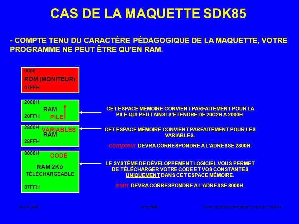 Janvier 2008JF VIENNEOUTIL DE DÉVELOPPEMENT LOGICIEL Slide 14 CAS DE LA MAQUETTE SDK85 - COMPTE TENU DU CARACTÈRE PÉDAGOGIQUE DE LA MAQUETTE, VOTRE PR