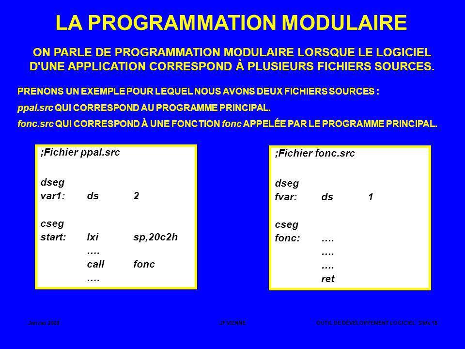 Janvier 2008JF VIENNEOUTIL DE DÉVELOPPEMENT LOGICIEL Slide 18 LA PROGRAMMATION MODULAIRE ON PARLE DE PROGRAMMATION MODULAIRE LORSQUE LE LOGICIEL D'UNE