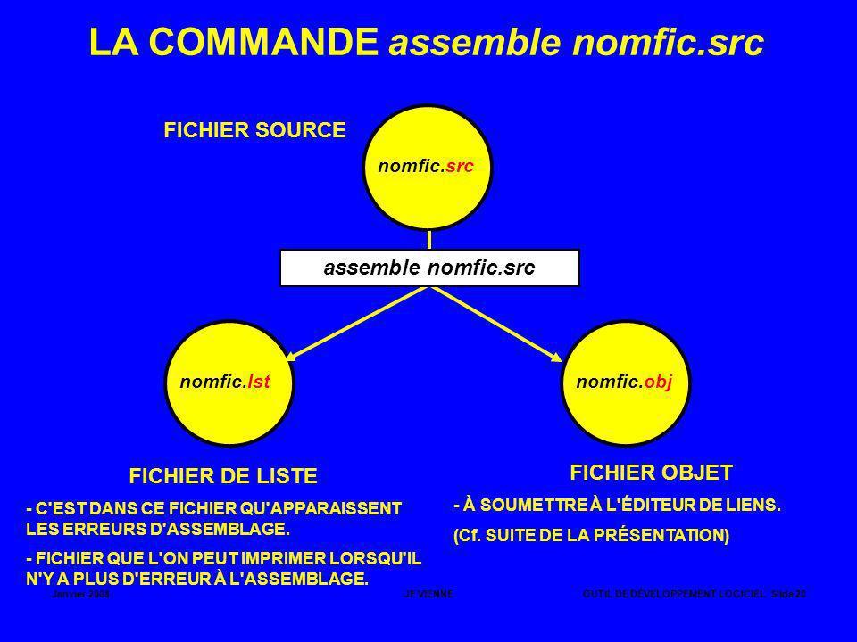 Janvier 2008JF VIENNEOUTIL DE DÉVELOPPEMENT LOGICIEL Slide 20 LA COMMANDE assemble nomfic.src nomfic.src nomfic.objnomfic.lst assemble nomfic.src FICH