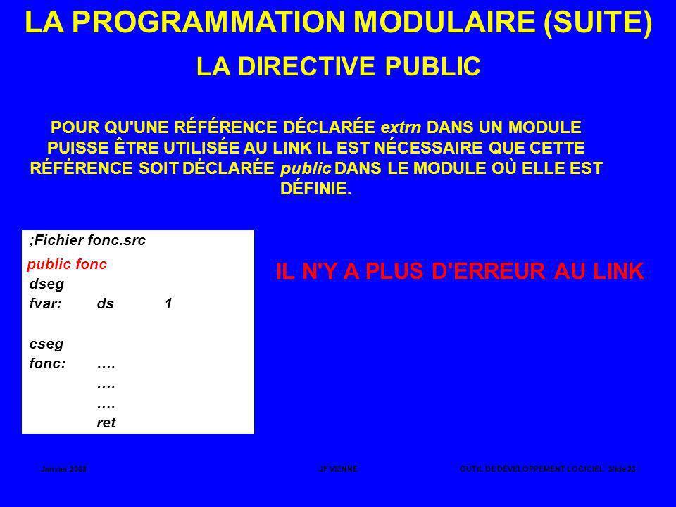 Janvier 2008JF VIENNEOUTIL DE DÉVELOPPEMENT LOGICIEL Slide 23 LA PROGRAMMATION MODULAIRE (SUITE) LA DIRECTIVE PUBLIC POUR QU'UNE RÉFÉRENCE DÉCLARÉE ex