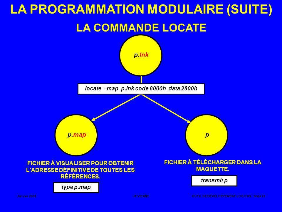 Janvier 2008JF VIENNEOUTIL DE DÉVELOPPEMENT LOGICIEL Slide 25 LA PROGRAMMATION MODULAIRE (SUITE) LA COMMANDE LOCATE p.lnk pp.map locate –map p.lnk cod