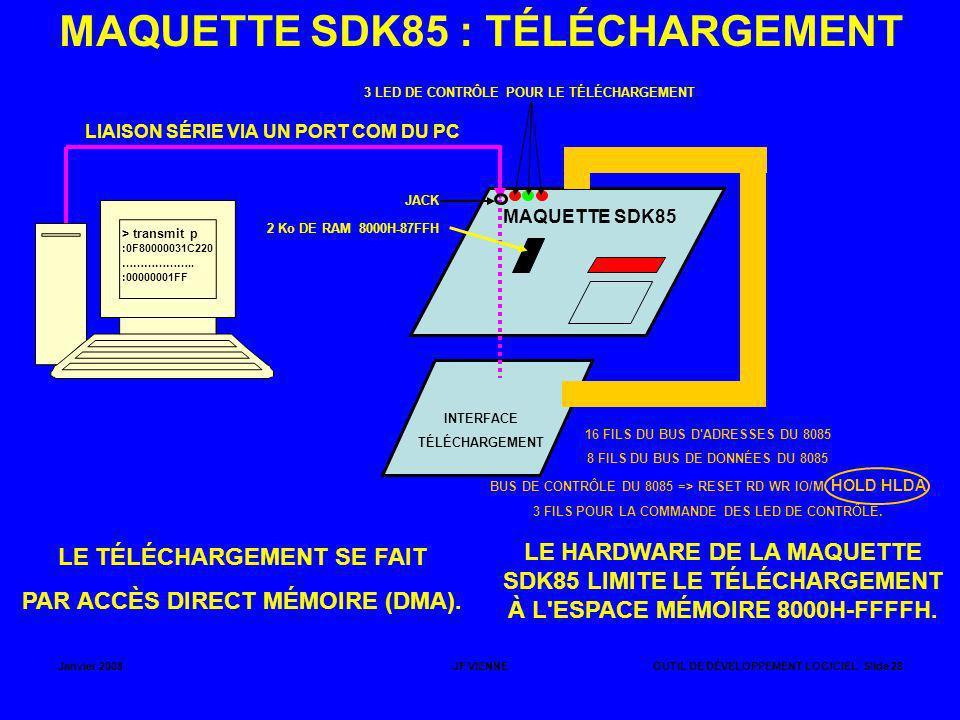 Janvier 2008JF VIENNEOUTIL DE DÉVELOPPEMENT LOGICIEL Slide 28 MAQUETTE SDK85 : TÉLÉCHARGEMENT LIAISON SÉRIE VIA UN PORT COM DU PC MAQUETTE SDK85 INTER