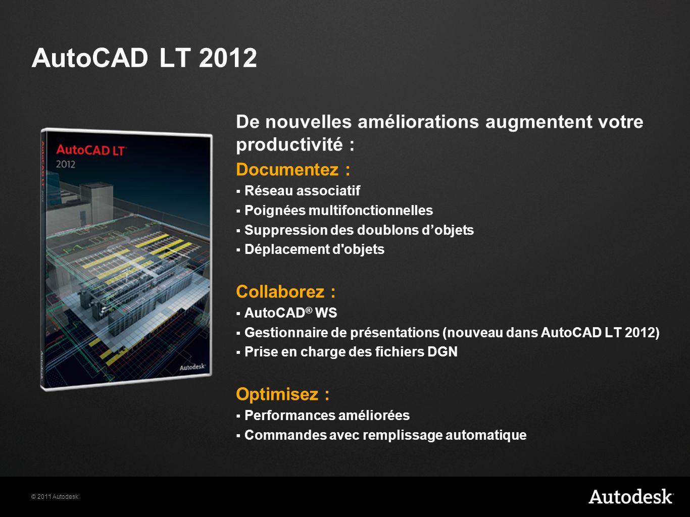 © 2011 Autodesk AutoCAD LT 2012 De nouvelles améliorations augmentent votre productivité : Documentez : Réseau associatif Poignées multifonctionnelles