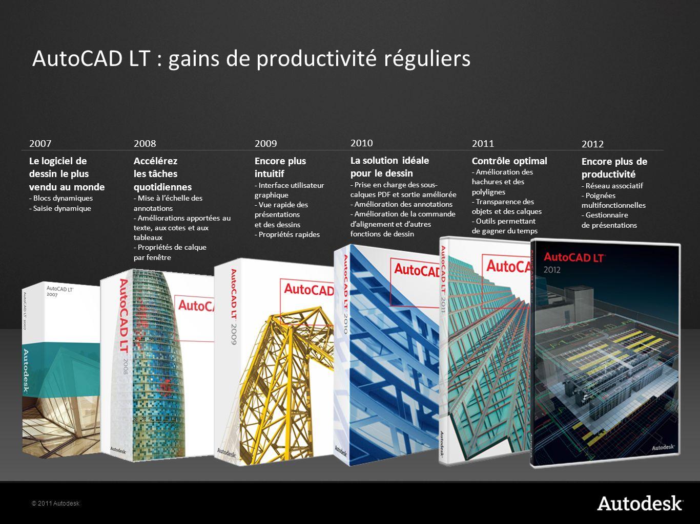 © 2011 Autodesk AutoCAD LT : gains de productivité réguliers 2011 Contrôle optimal - Amélioration des hachures et des polylignes - Transparence des ob