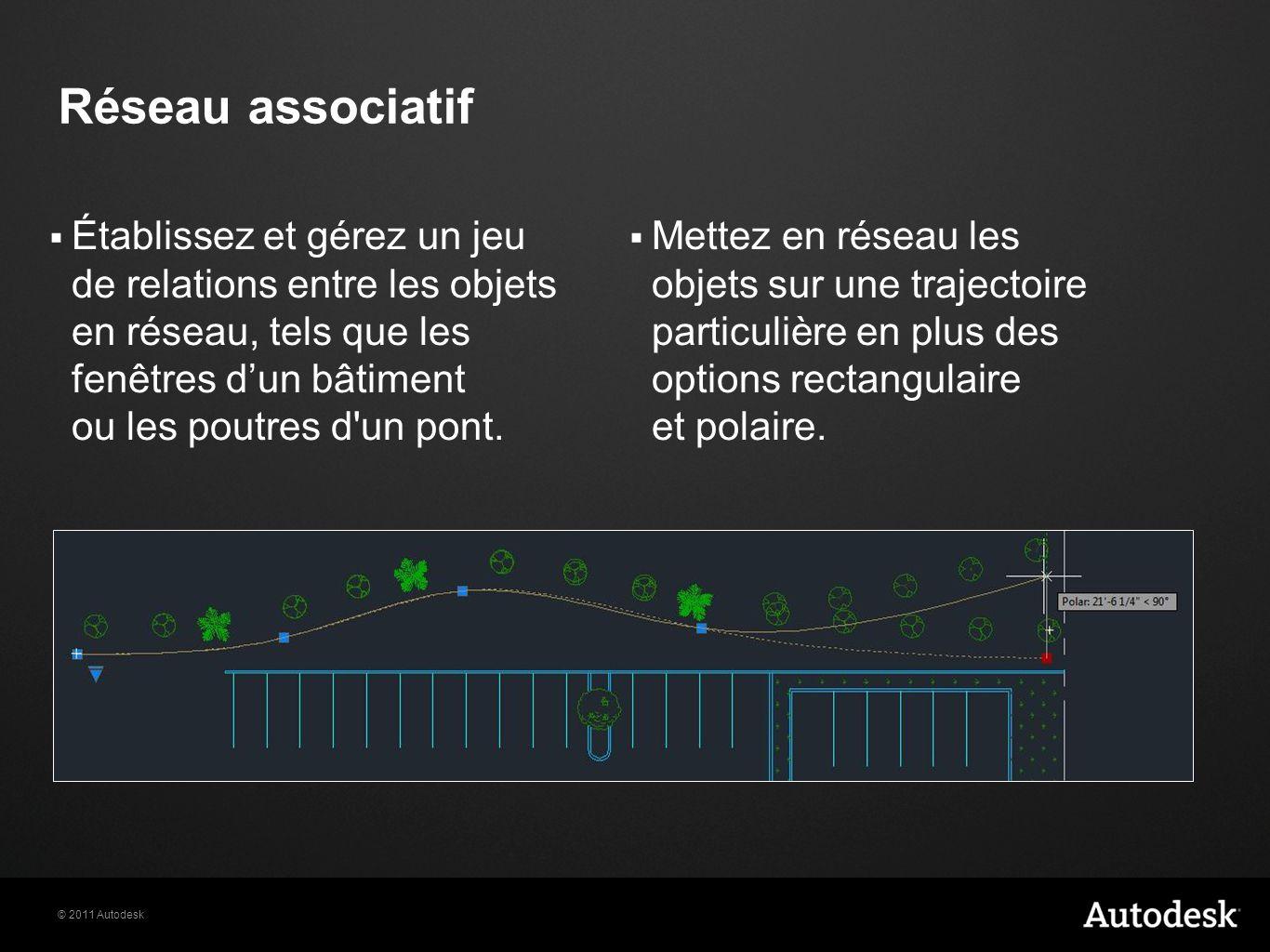 © 2011 Autodesk Réseau associatif Établissez et gérez un jeu de relations entre les objets en réseau, tels que les fenêtres dun bâtiment ou les poutres d un pont.