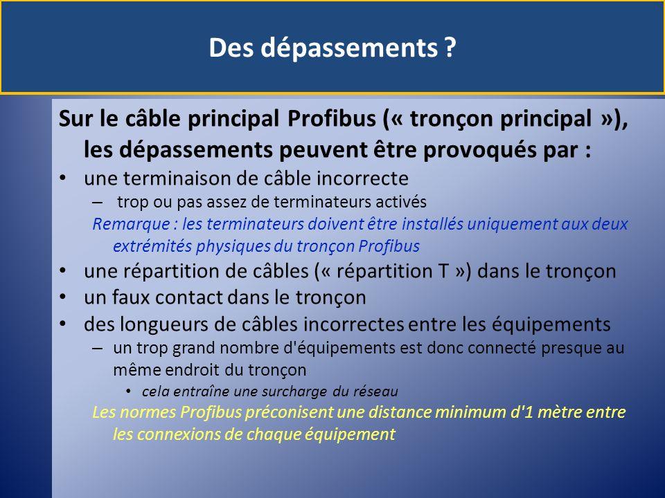 Des dépassements ? Sur le câble principal Profibus (« tronçon principal »), les dépassements peuvent être provoqués par : une terminaison de câble inc