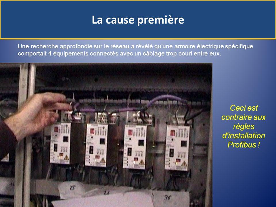 La cause première Une recherche approfondie sur le réseau a révélé qu'une armoire électrique spécifique comportait 4 équipements connectés avec un câb