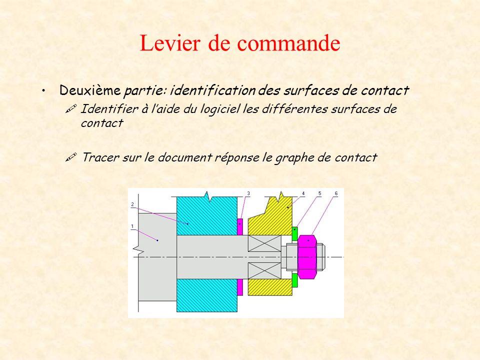 Levier de commande Deuxième partie: identification des surfaces de contact Identifier à laide du logiciel les différentes surfaces de contact Tracer sur le document réponse le graphe de contact