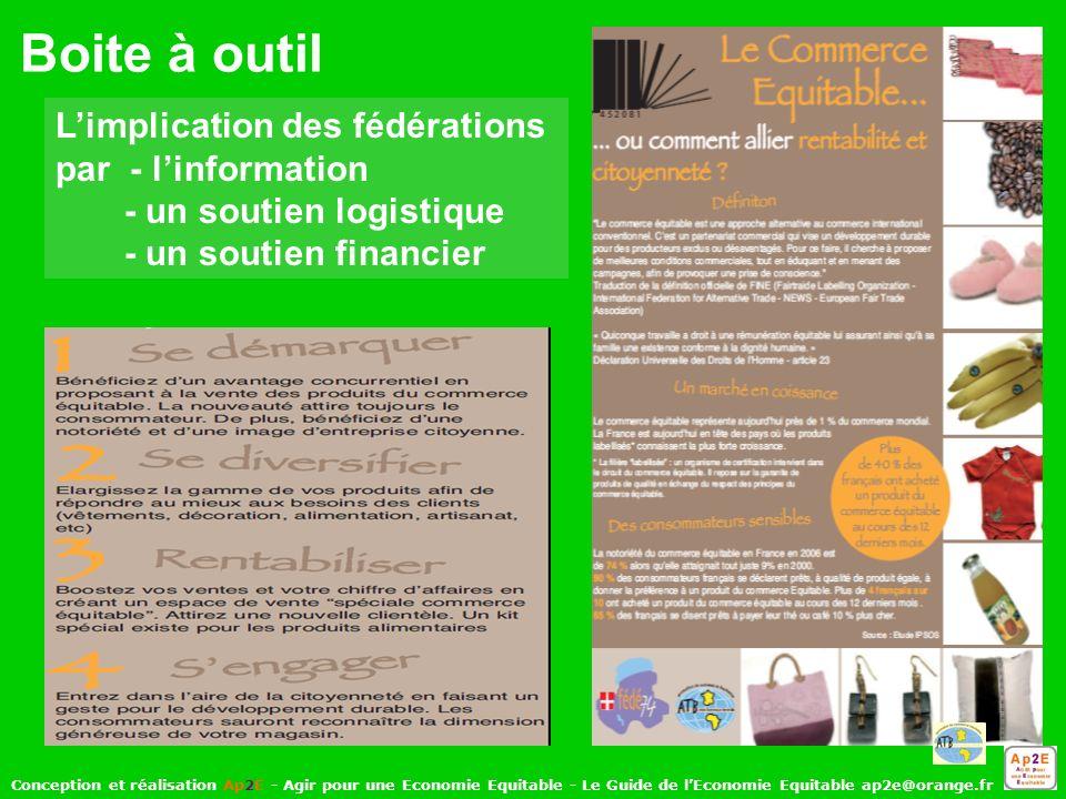 Conception et réalisation Ap2E - Agir pour une Economie Equitable - Le Guide de lEconomie Equitable ap2e@orange.fr Boite à outil Limplication des fédérations par - linformation - un soutien logistique - un soutien financier