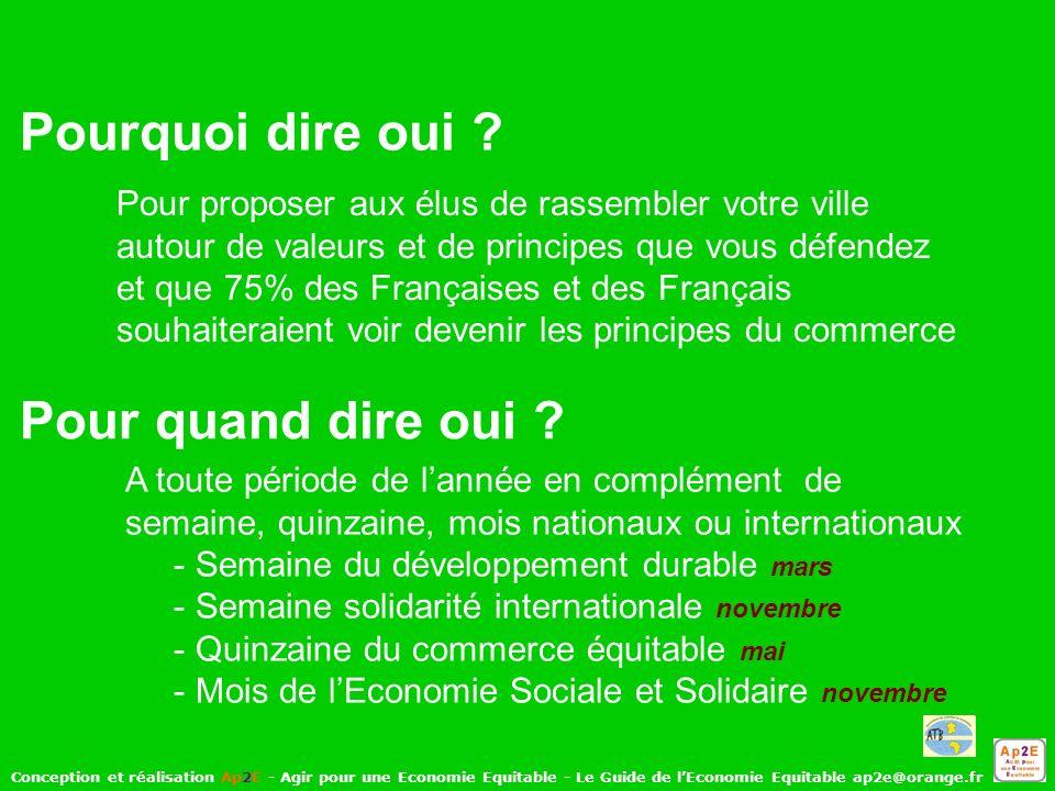 Conception et réalisation Ap2E - Agir pour une Economie Equitable - Le Guide de lEconomie Equitable ap2e@orange.fr Pourquoi dire oui .