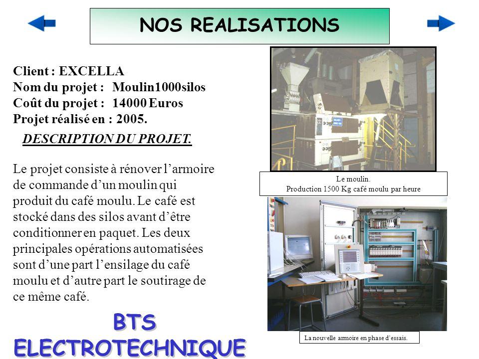 NOS REALISATIONS Client : EXCELLA Nom du projet : Moulin1000silos Coût du projet : 14000 Euros Projet réalisé en : 2005. DESCRIPTION DU PROJET. Le pro