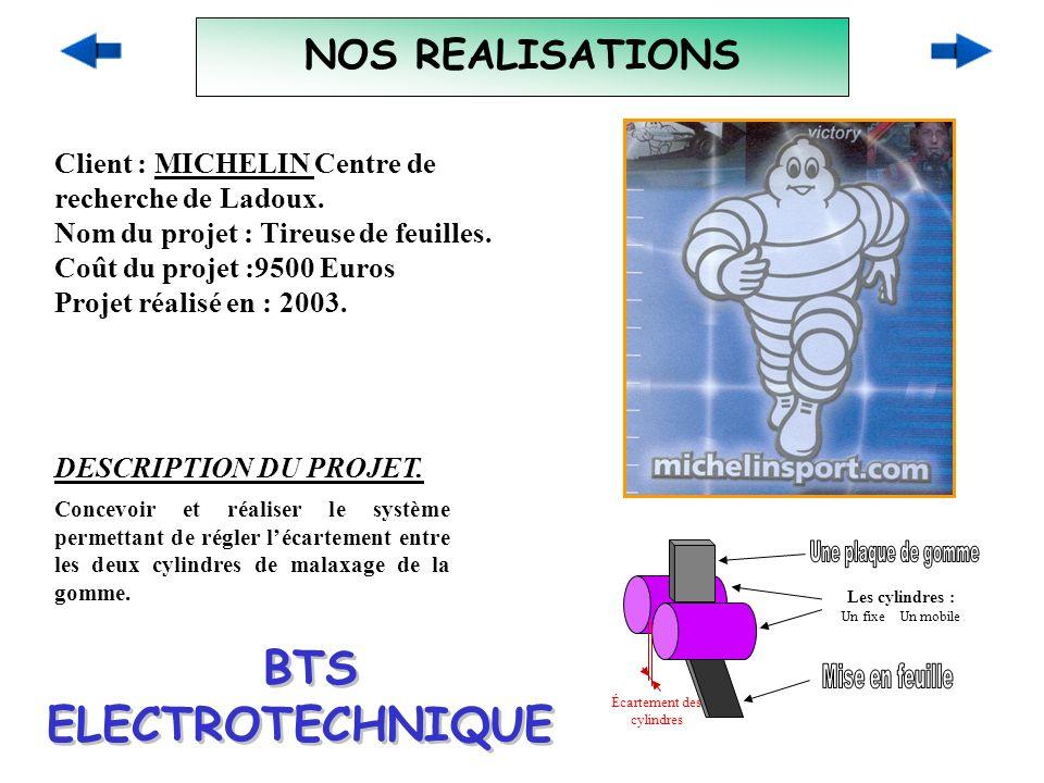 NOS REALISATIONS Client : MICHELIN Centre de recherche de Ladoux. Nom du projet : Tireuse de feuilles. Coût du projet :9500 Euros Projet réalisé en :
