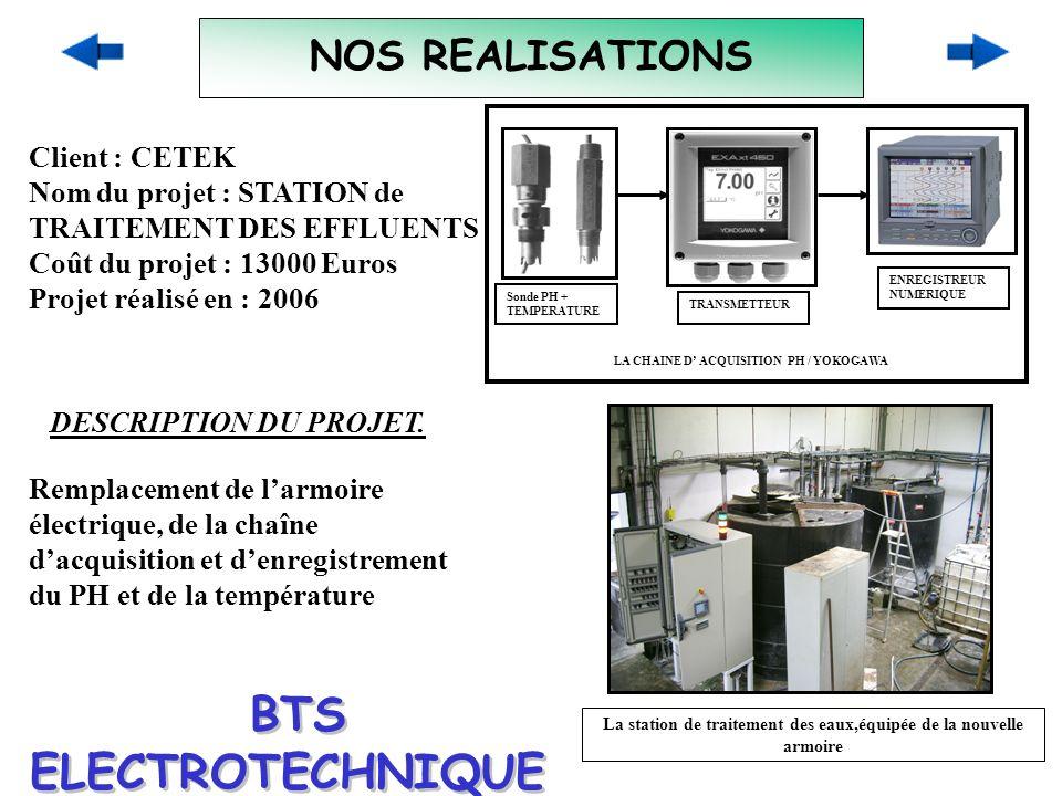 NOS REALISATIONS Client : CETEK Nom du projet : STATION de TRAITEMENT DES EFFLUENTS Coût du projet : 13000 Euros Projet réalisé en : 2006 DESCRIPTION