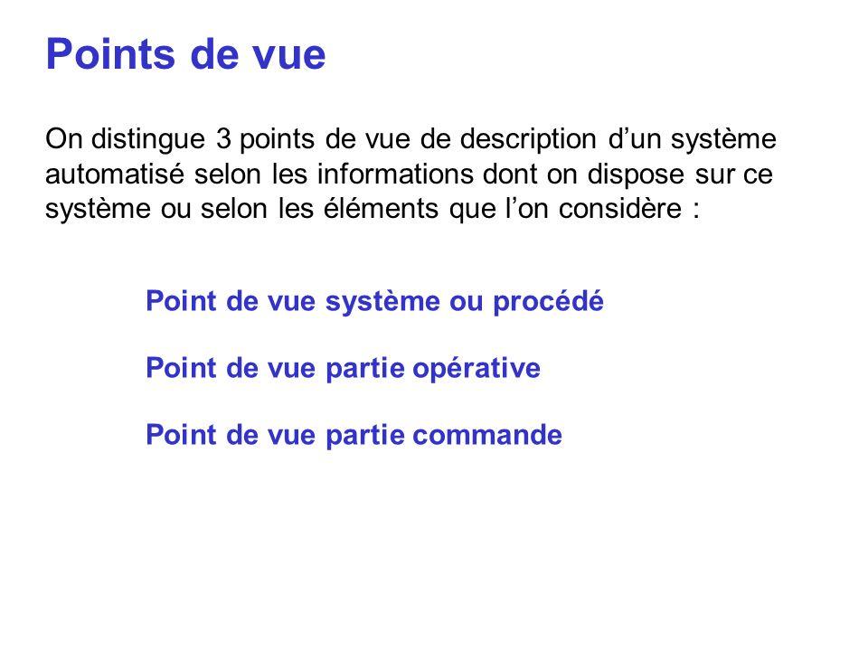 Points de vue On distingue 3 points de vue de description dun système automatisé selon les informations dont on dispose sur ce système ou selon les éléments que lon considère : Point de vue système ou procédé Point de vue partie opérative Point de vue partie commande