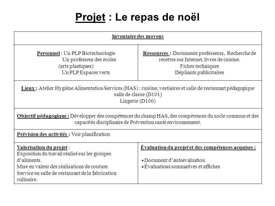 Projet : Le repas de noël Inventaire des moyens Personnel : Un PLP Biotechnologie Un professeur des écoles (arts plastiques) Un PLP Espaces verts Ress