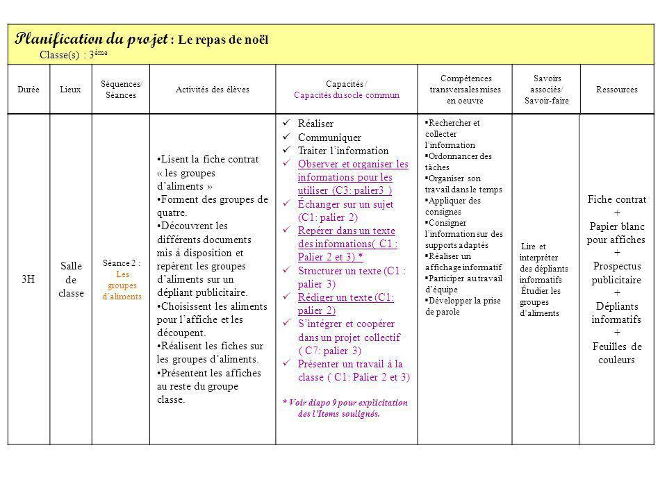 Planification du projet : Le repas de noël Classe(s) : 3 ème DuréeLieux Séquences/ Séances Activités des élèves Capacités / Capacités du socle commun